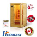 Sauna Standard 2012